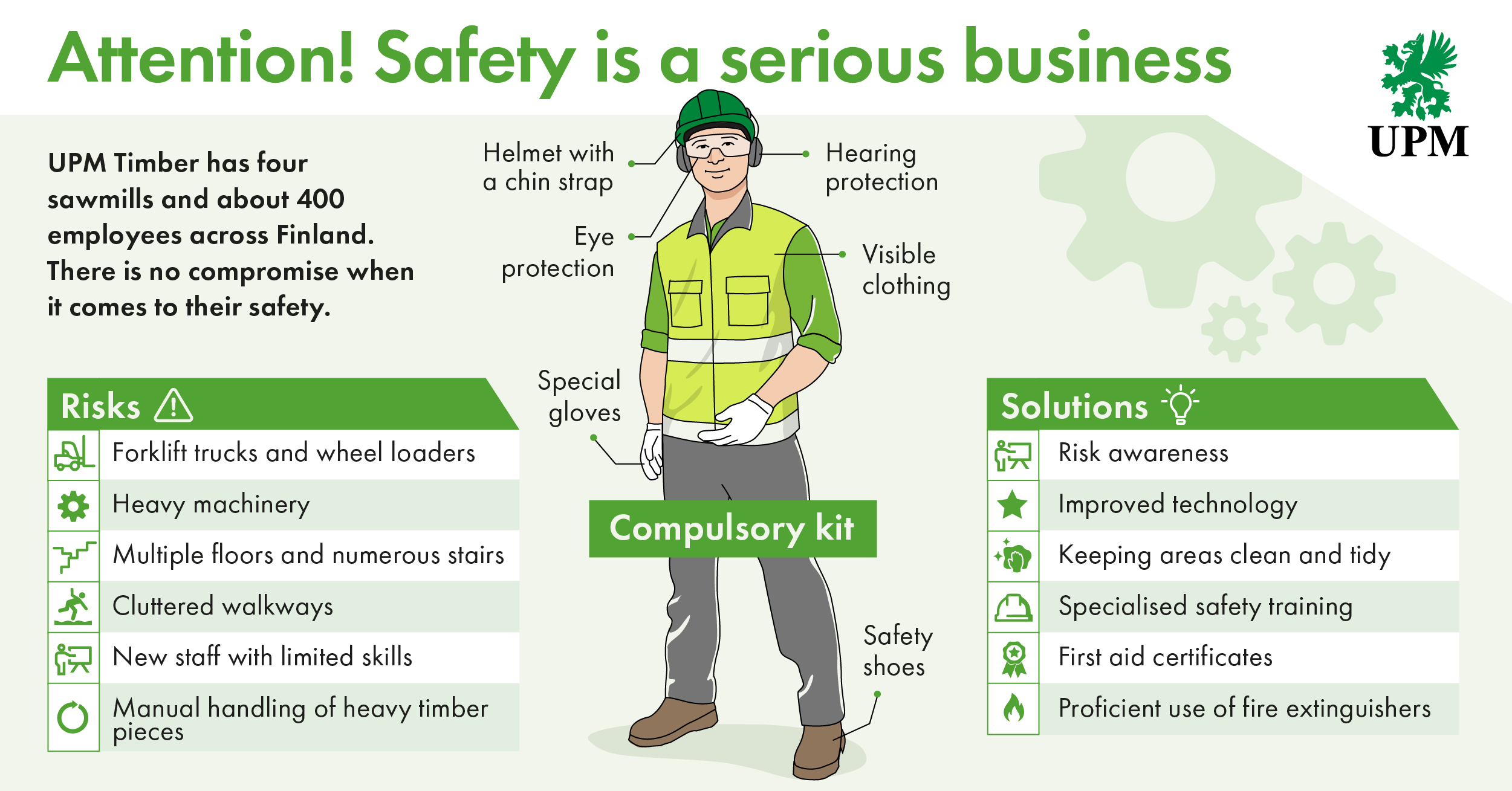 UPM Timber_Safety_infographic_ENG_final.png