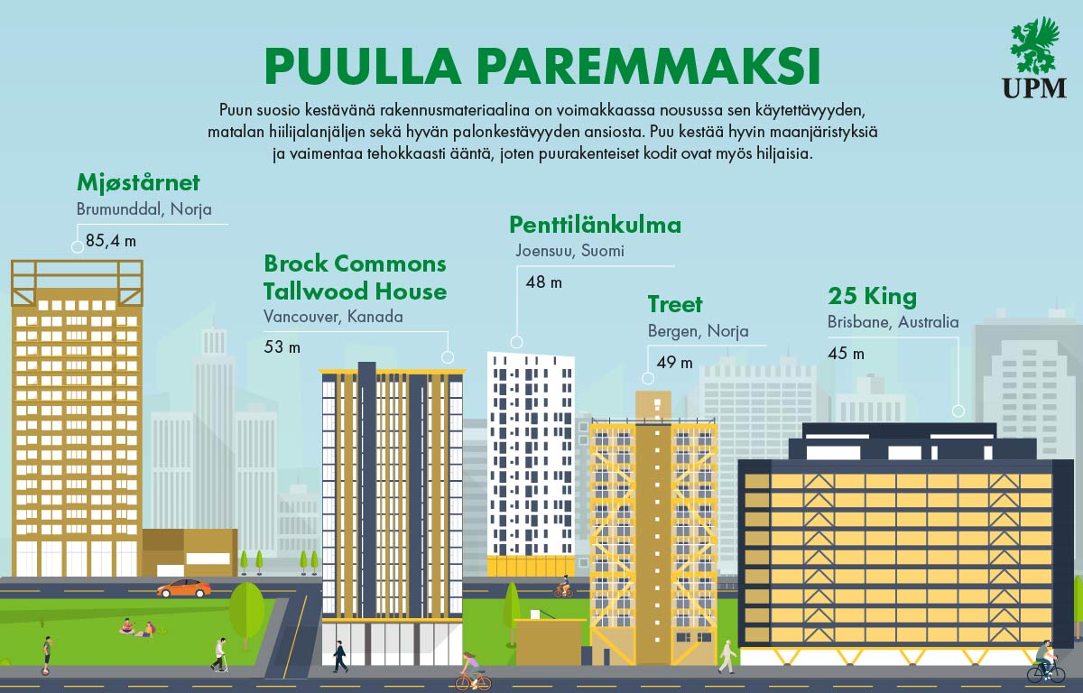 UPM_building with wood infographic_FIN.jpg
